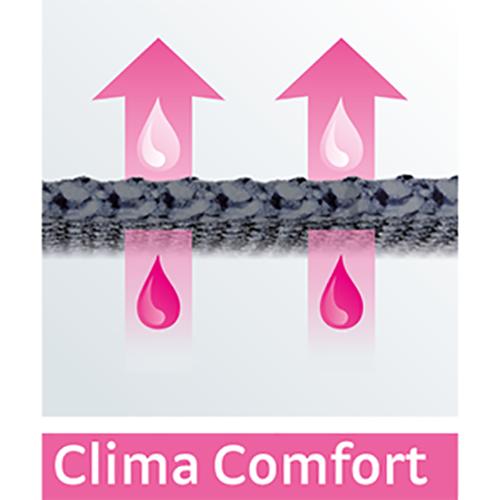 Clima Comfort (Ortho)