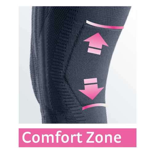 Comfort zone (Ortho - knee)
