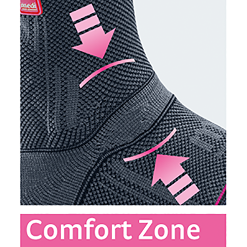 Comfort Zone (Ortho - ankle)