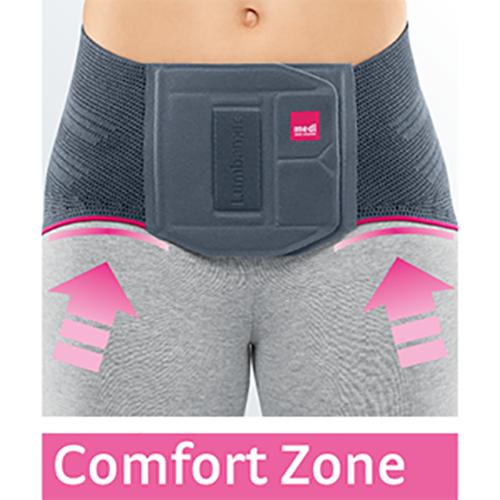 Comfort Zone (Ortho - back)